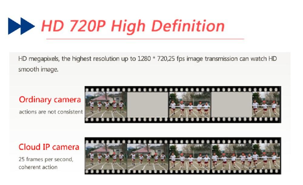 ESCAM Snail QD500 Waterproof Dome IP Camera CCTV 14 Inch 1MP CMOS 720P (7)