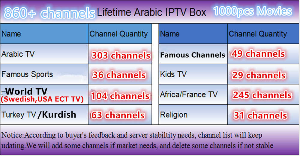 VBOX A11 Satellite Receiver & OTT TV BOX support 860+ IPTV Channels and  1000 Free Movives Free Forever Arabic IPTV Box