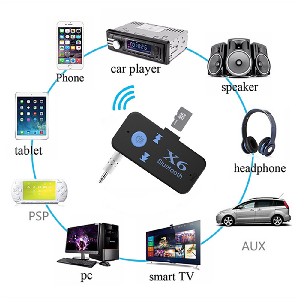Image 5 - Bluetooth Adapter 3 in 1 Wireless 4.0 USB Bluetooth Receiver 3.5mm AUX Audio Jack Stereo TF   Card Reader MIC Call For Car Speak-in USB Bluetooth Adapters/Dongles from Computer & Office