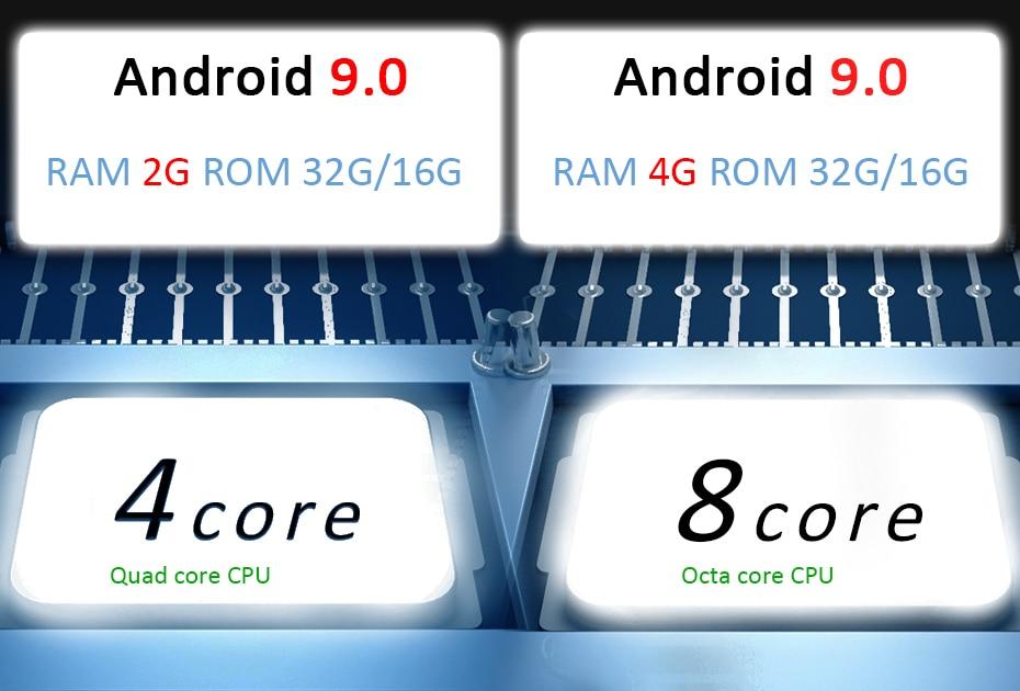 CPU对比图1