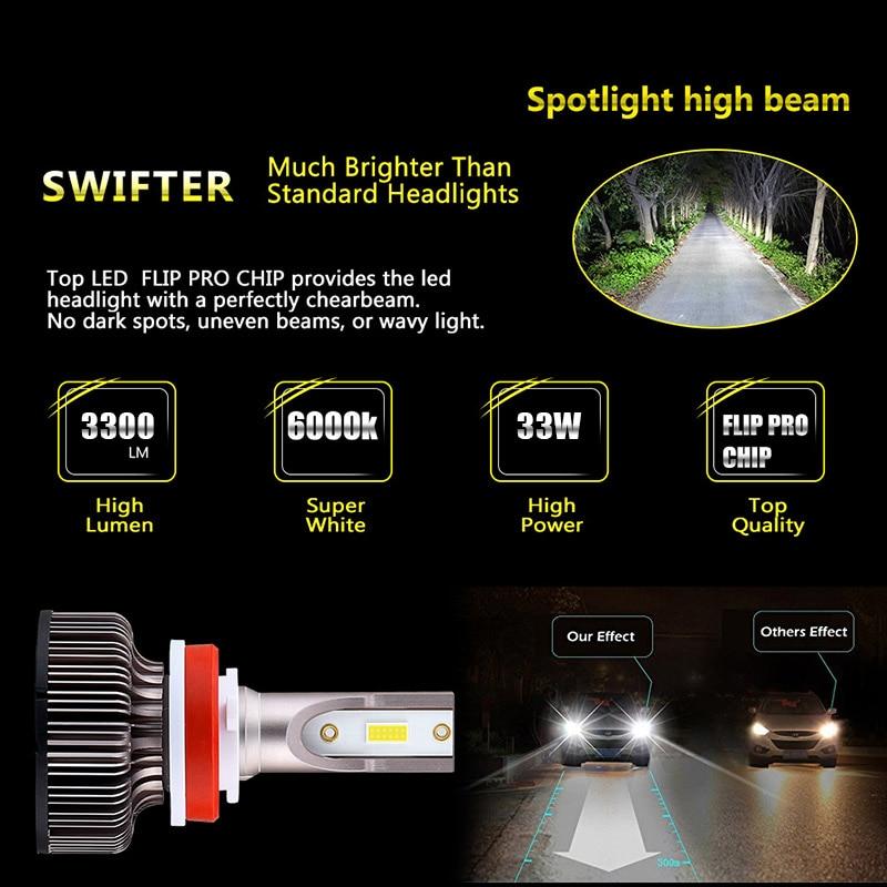 NAO H11 LED H9 H8 HB3 LED HB4 LED BULB H1 led car headlight