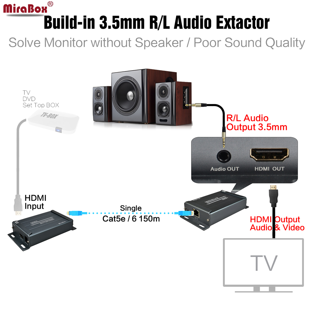 Audio Extractor HDMI Extender Support Maximum 20KM Over Switch Splitter Ethernet cable HDMI Extender A/V depart