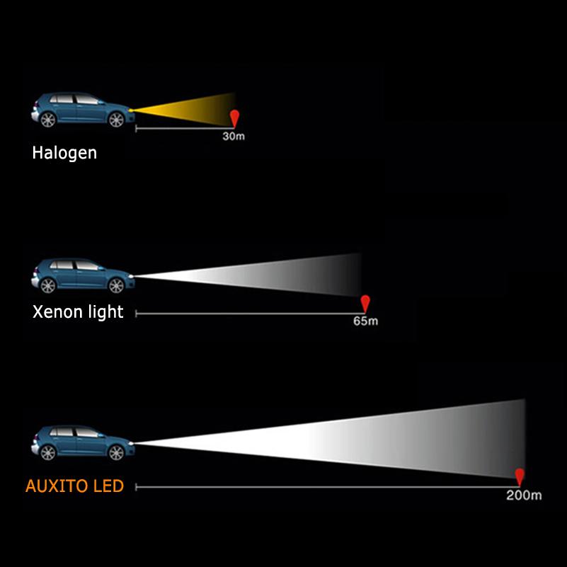 2х Н7 Н1 н8 н9 н11 н13 Н4 9003 9004 9005 9006 9007 9012 початка автомобилей светодиодные фары противотуманных фар 16000lm 6500 к 72 вт высокая низкая луч лампы