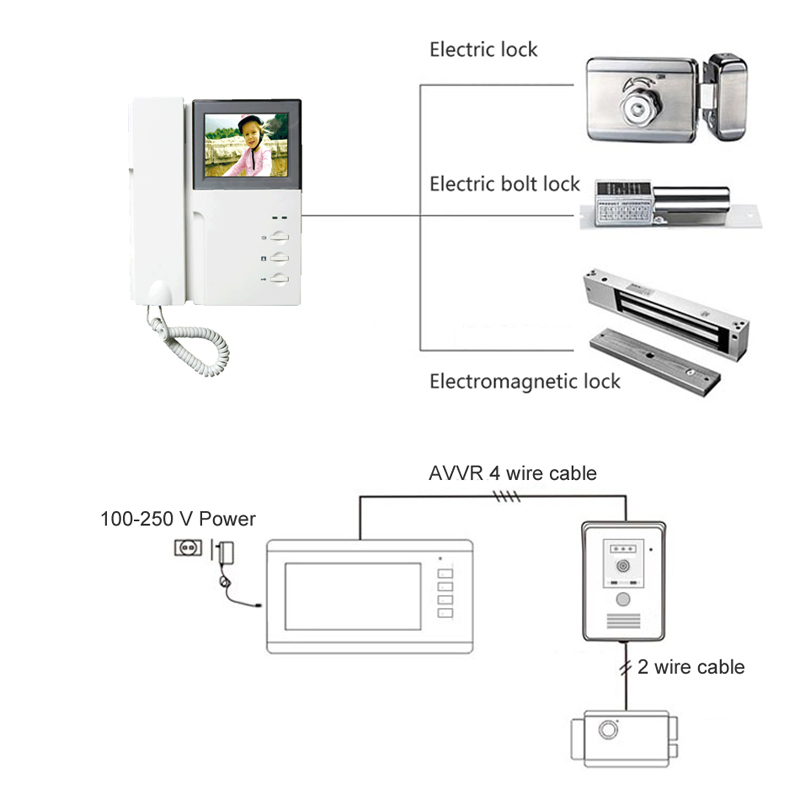 CLOUDRAKER Wired Video Intercom 1x 4.3'' Monitor with 1x Video Door Phone Camera IR Night Vision Unlock