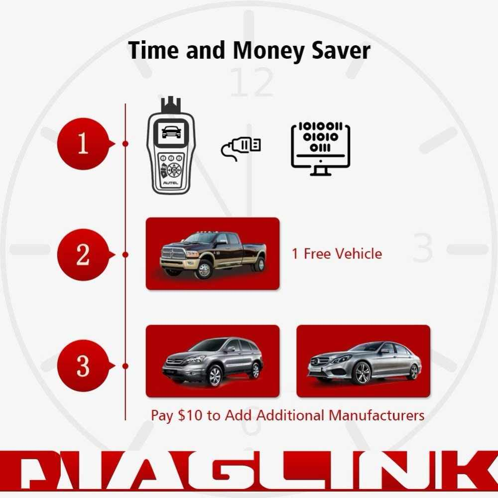Autel Diaglink OBDII полная система Авто диагностическое средство сканирования, БД 2 считыватель кодов автомобиля как MD802 OBD2 масло сканера сброса EPB PK MD805