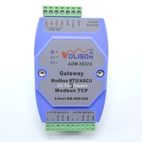 Professional MODBUS Gateway Industrial Level 2 port rs485/422 Modbus RTU to Modbus TCP|rtu|rtu modbus|  -