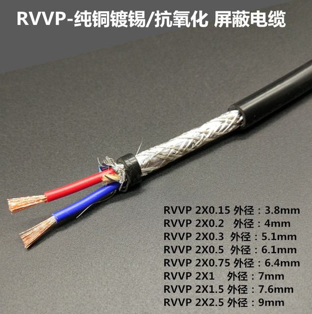 1m High quality 0.3^mm2*2 cores Shielded Cable for spindle,inverter ...