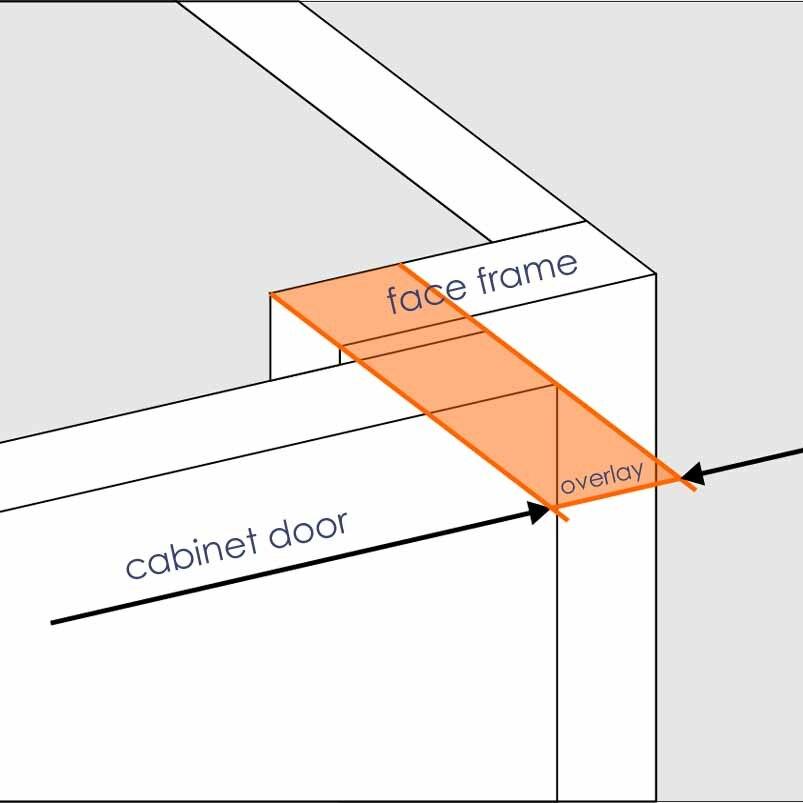 3 way einstellung absenkautomatik rahmen schranktür scharnier 1 1/4 ...