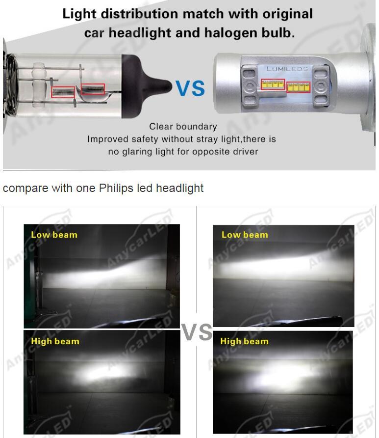 1 set H8 H9 H11 H16 (JP) 50W 8000LM G7 LED-strålkastare - Bilbelysning - Foto 6