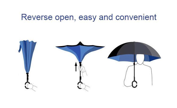 reverse folding umbrella 1