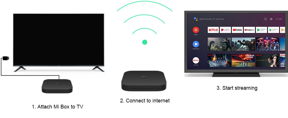New Xiaomi Mi Box S 4K TV Box Cortex-A53 Quad Core 64 bit Mali-450 1000Mbp Android 8.1 2GB+8GB HDMI2.0 2.4G5.8G WiFi BT4.2 TV Box (10)