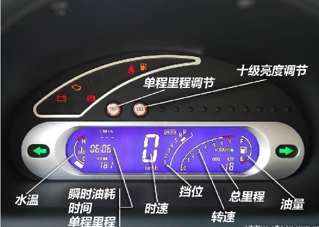 Chery Qq Meter Kombinasi Stopwatch Analog Digital Meter Kombinasi Instrument Cluster Perubahan Baru Otentik Change Clothes Instrument Chromechange Post Aliexpress