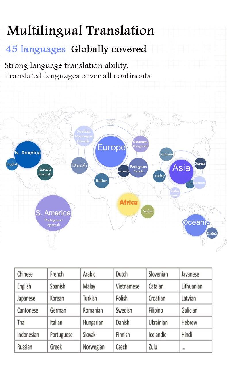 Joner Pro Traductor Instantaneo De Voz Lingua Offline Elettronici Immediata da Viaggio Aibecy Traduttore Vocale Portatile - 2