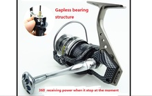 free shipping new Gremar technology 13BB All Metal Spinning Fishing Reel Carp Bass Sea Fishing Reel Fishing Tackle SSG1000-7000