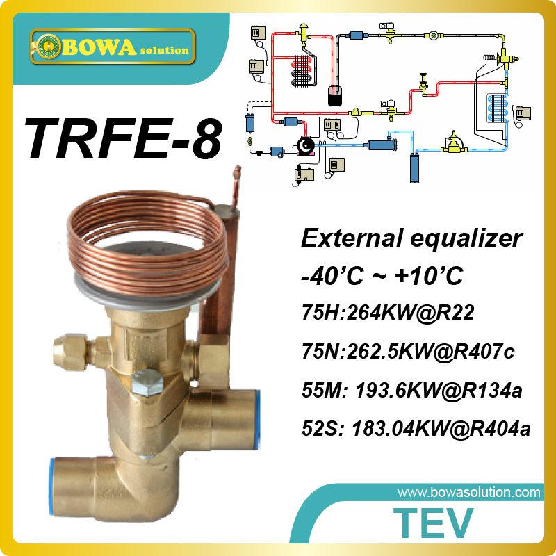75RT cooling capacity thermostatic expansion valve replace SPORLAN S EBS O H M V W expansion valves 3 8 check valve with solder connection for bus air conditioner and refrigeration truck replace sporlan check valve