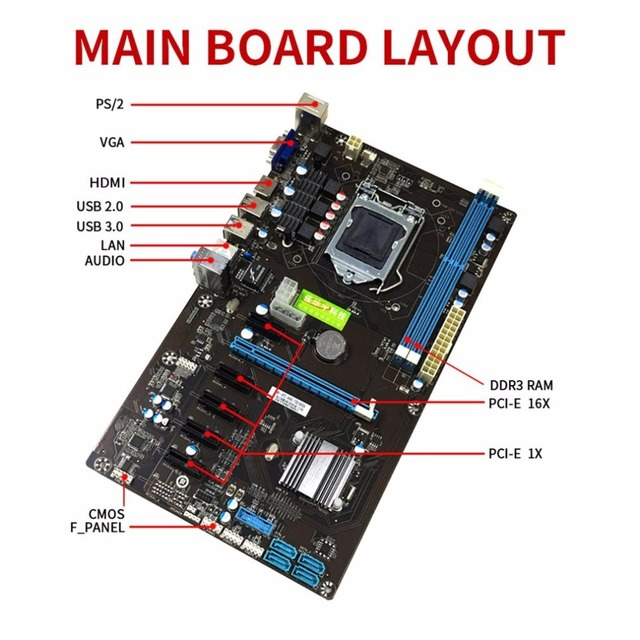 H81 6 GPU Mining Motherboard with 6Pcs PCI-E Extender Riser Card Support DDR3 USB Computer Mainboard For BTC Eth Rig Ethereum 2