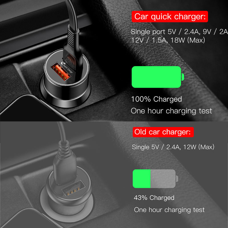 Baseus 36W Dual USB Quick Charge QC 3.0 Car Charger For iPhone USB Type-C PD Fast Charger Mobile Phone Quick Charger Car-Charger 2