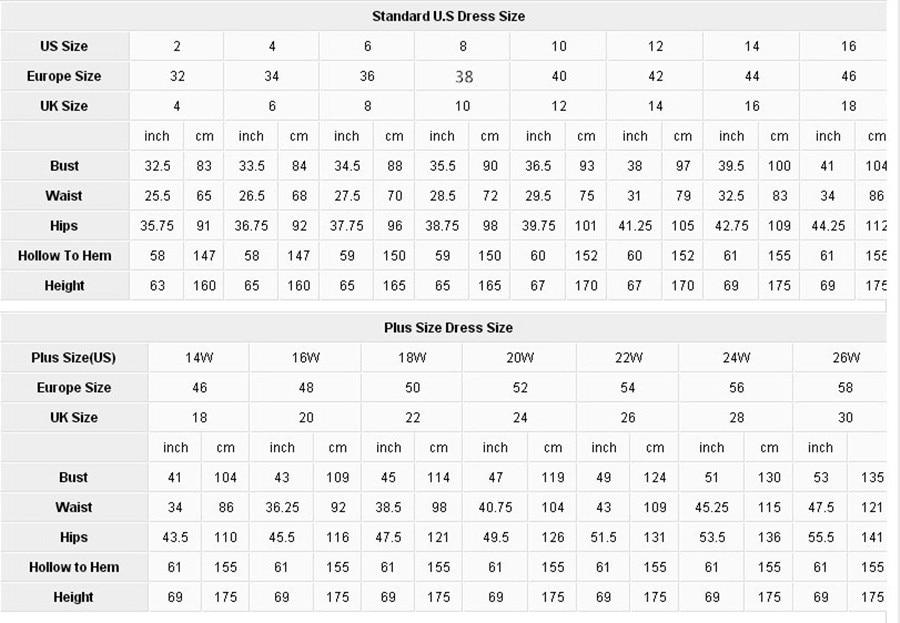 Dress Size Chart__zpsfabpgd1q
