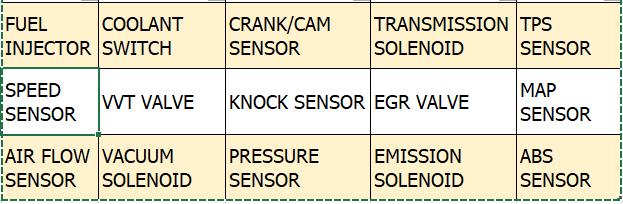Solenóide 66554-03497 6655403497 para SSANGYONG ACTYON KYRON 05-06 Para REXTON 04-06