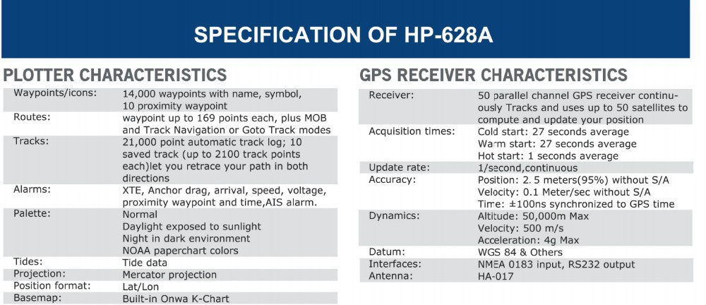 "Matsutec HP-628A 5.6"" Color LCD Class B AIS Transponder Combo High Sensitivity Marine GPS Navigator 3"