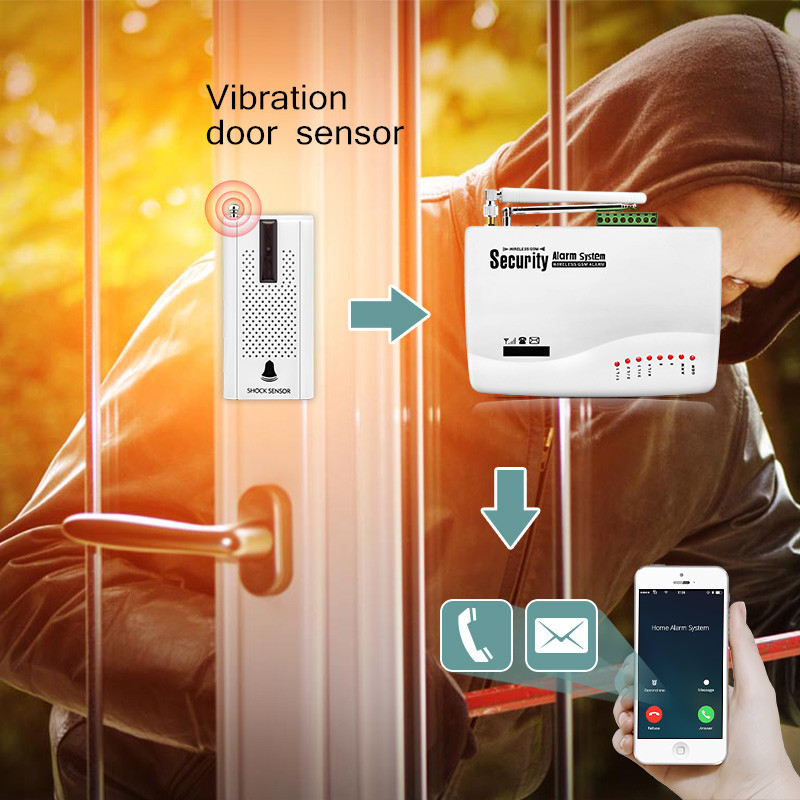 Fuers-Russian-Voice-Wireless-GSM-Alarm-System-Dual-Antenna-Pet-PIR-Motion-Sensor-Smoke-Detector-Wireless