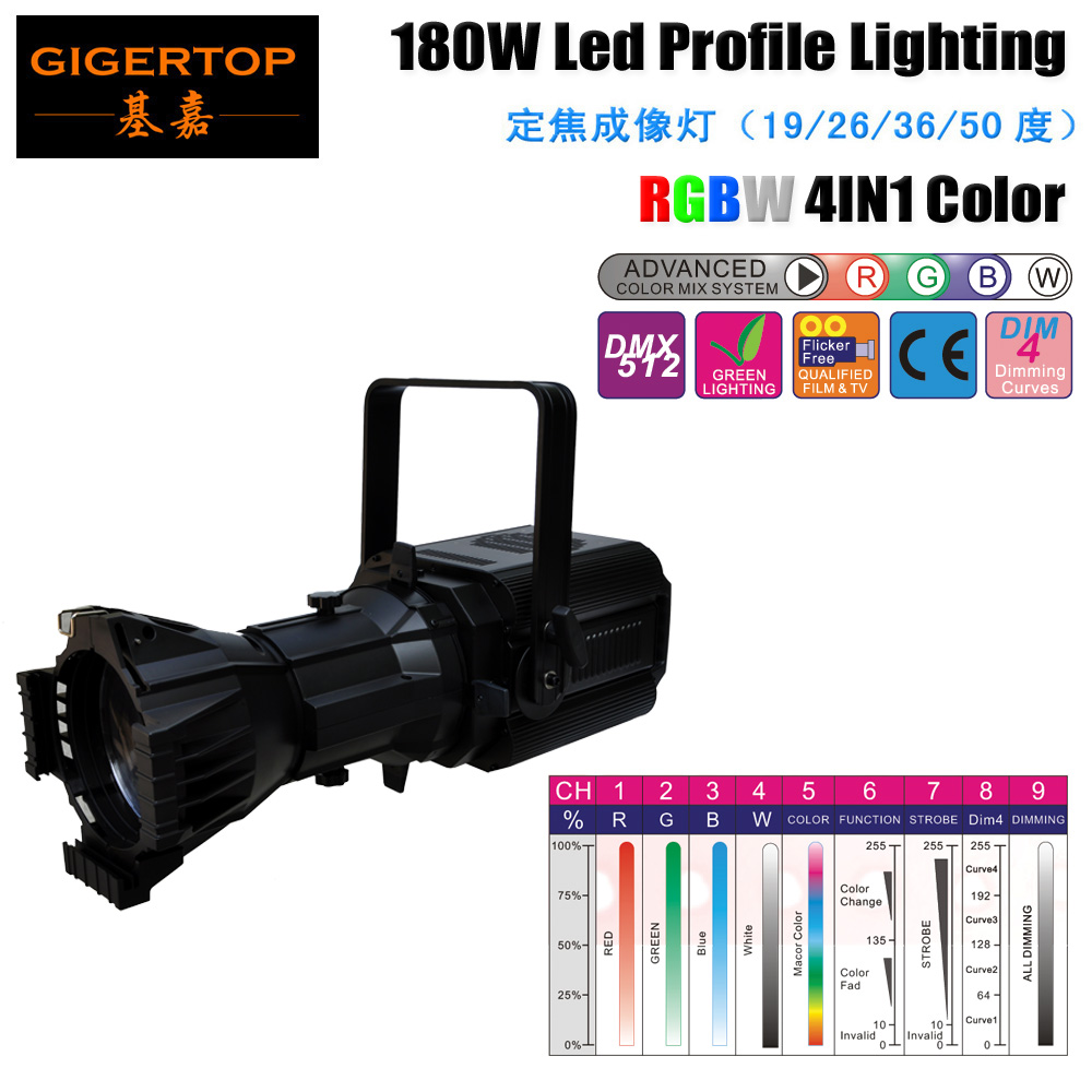 Freeshipping Theater 180W RGBW 4IN1 Full Color COB Stage Ellipsoidal Led Stage Lighting Focus Background hard-edged Spot Light потолочная светодиодная люстра st luce pratico sle120 102 03