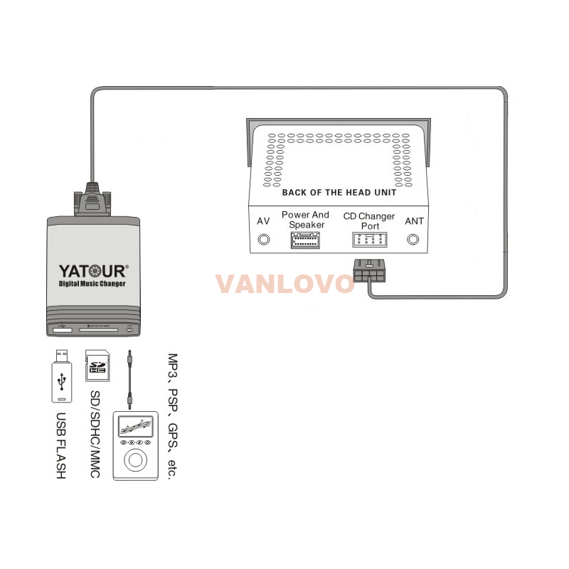 Rj11 Visma Gia Kalodio Tilefonou 6p4c 100 Pack Ftt3 022 as well Wiring Diagram Usb Player likewise 4 bp blogspot     wvIQdNLGsg T4wU4SkinTI AAAAAAAABMc kbt0Xhvpos4 s1600 MJE340 20n 20TIP3055 20simple 20 lifier 20Circuit additionally Delphi Heavy Duty Radio Wiring Diagrams in addition B0009N7VBO. on car cd mp3 usb player