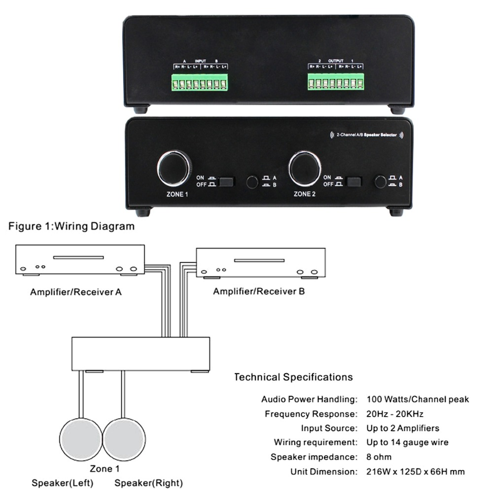 zone speaker selector 2 channel a b speaker selector w audio volume control for up to 4 different zones switcher box amplifiers on aliexpress com alibaba  [ 1000 x 1000 Pixel ]