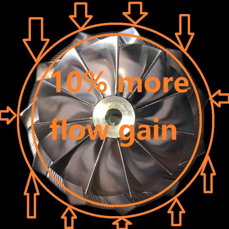 new generation of aerodynamics design billet compressor wheel tapered tips