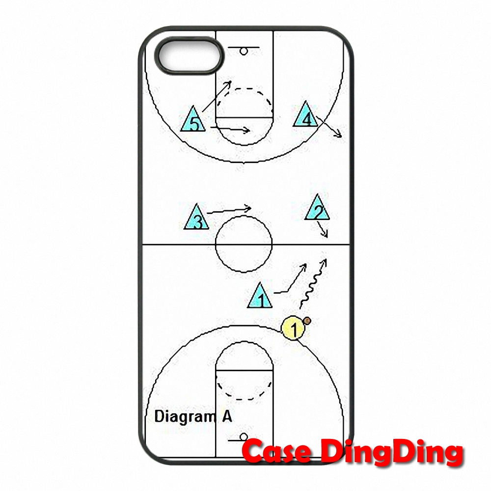 Htc One Diagram Detailed Schematic Diagrams Desire S Circuit Cover Basketball Court For X M7 M8 Mini M9 Plus A9