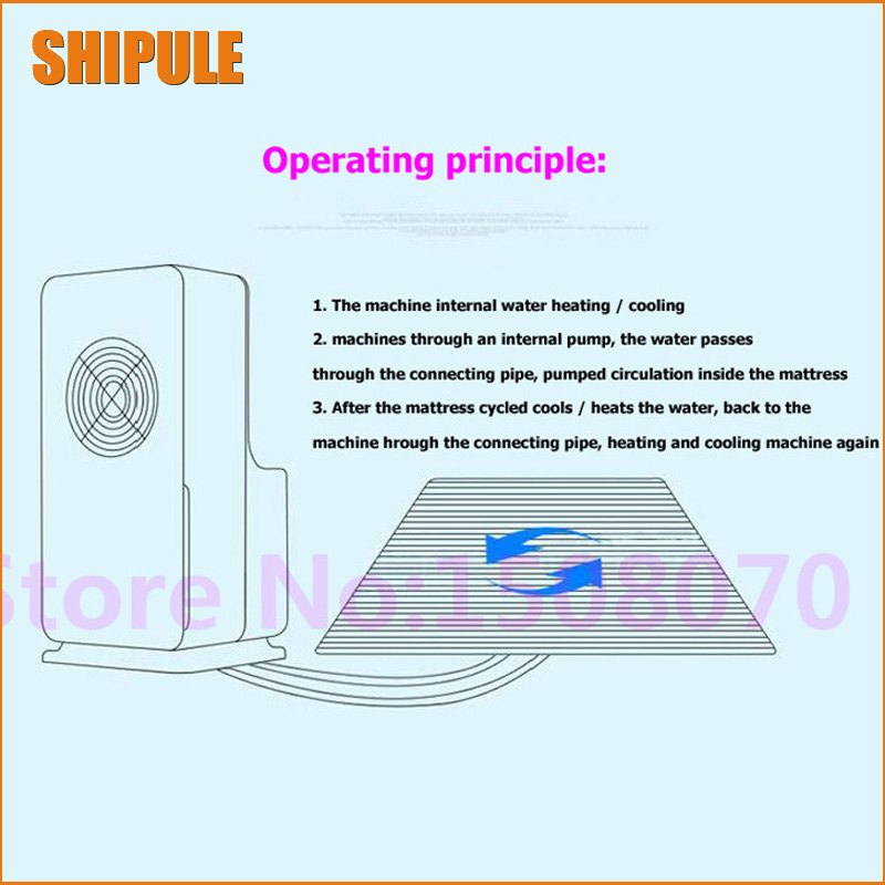 Hot SHIPULE new products 2017 on the US market--AC90-230V air conditioner cooling heating mattress pad price
