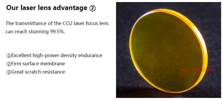 CO2 laser lens advantage (1)-