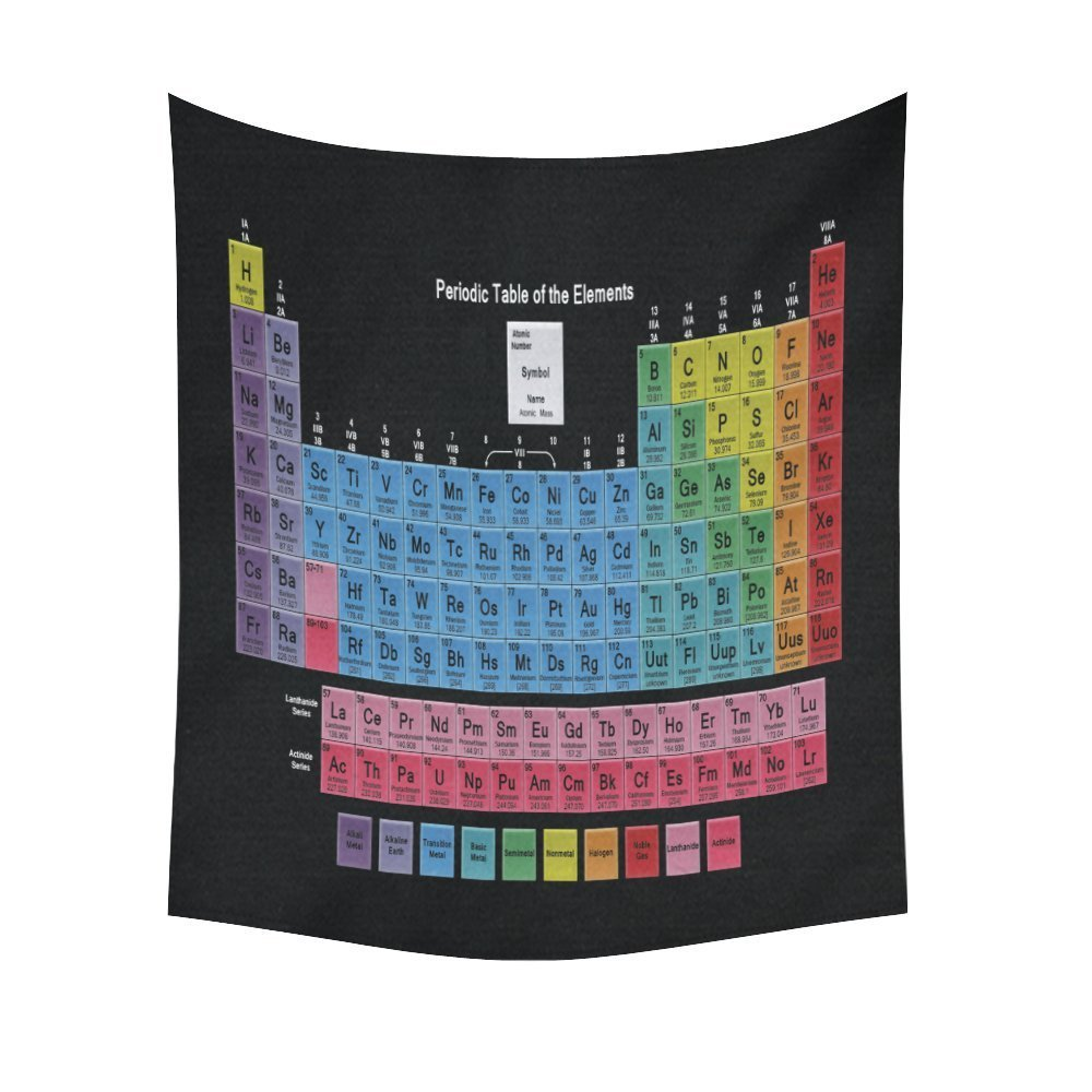Table english pub table antique periodic table product on alibaba com - Cilected Black Tapestry Periodic Table Of Chemical Element Printed Tapestry Colorful Wall Hanging Carpets Beach Towel