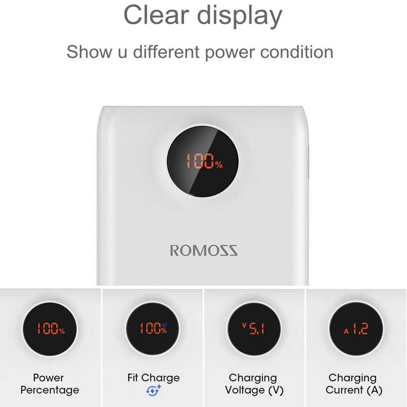 Romoss 20000 mah power Bank PD Quick Charge 3,0 20000 mah power bank QC 3,0 18W 9V 12V для iPhone Xiaomi samsung S10 S9 huawei P10