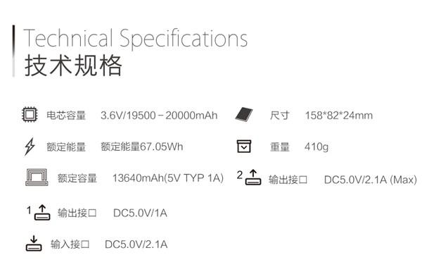 Besiter Beand 20000mAh Dual USB Power Bank (15)