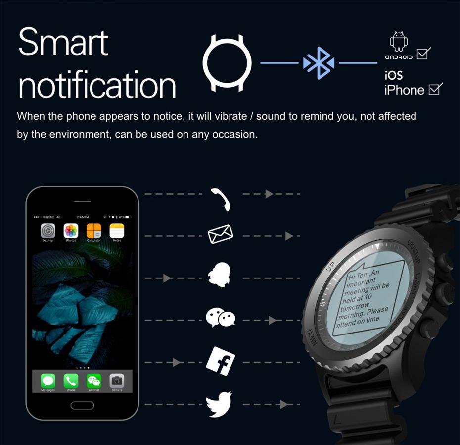 Makibes G07 GPS Smart Watch (16)