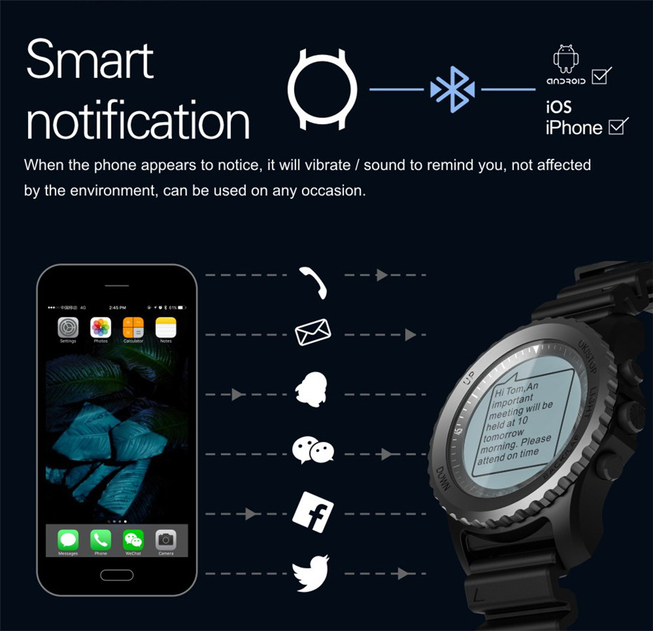 Makibes G07 GPS Smart Watch (16)