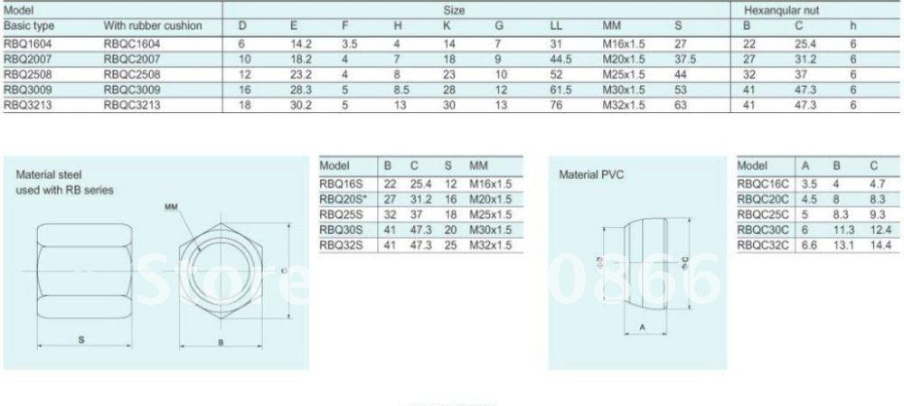Пневматический гидравлический амортизатор M32x1.5 демпфер 13 мм RBQC3213