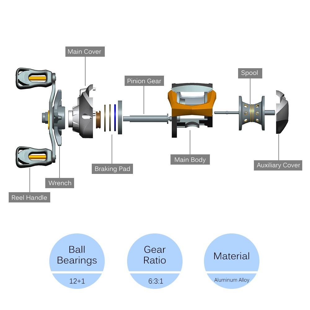 ボールベアリング ホット高速 釣りリールコイルブレーキシステムと Baitcasting