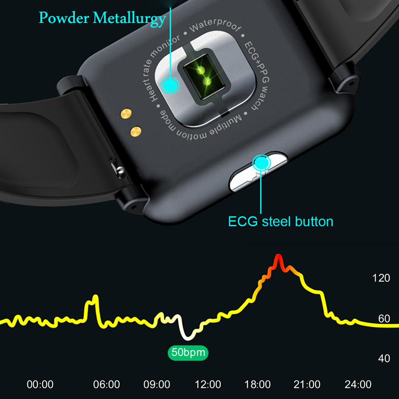 ECG PPG Monitor Blood Pressure Smart Watch Men IP67 Waterproof Heart Rate Tracker Sport Smartwatch Women Square Screen-in Smart Watches from Consumer Electronics    2