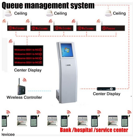 Led TFT Lcd Touch Interactive Hd Panel Display Hospital Bank Service Center Wireless Queue Management System With Software