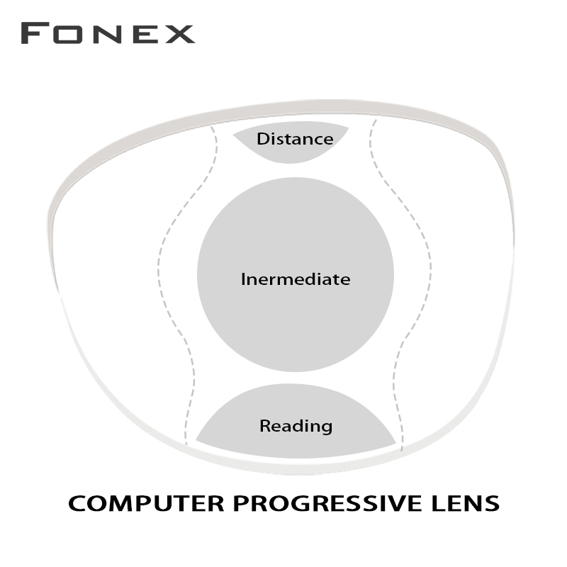 1.56 1.61 Office Progressive Lenses With Large And Wide Vision Area For Intermediate Distance Use Like Computer Reading