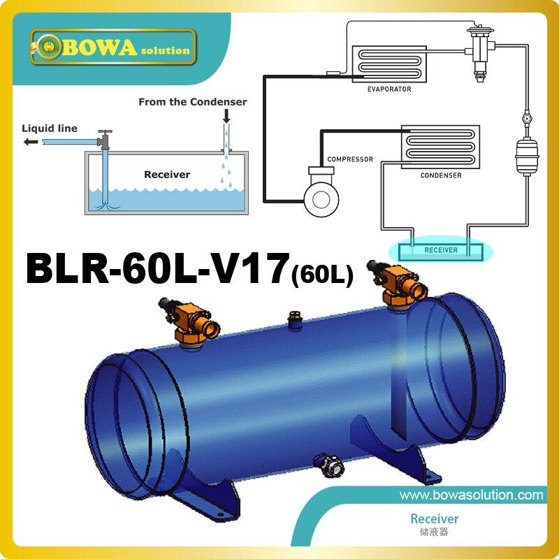 Réservoir de fluide réfrigérant liquide 60L avec 2-1/8 unité de compresseurs tandem installée rotalock remplacer les récepteurs de liquide Danfoss