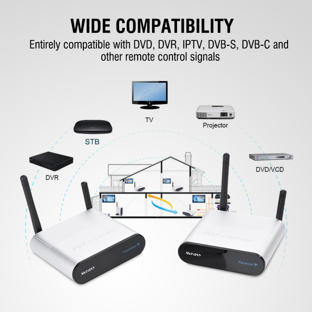 Measy Av240 Drahtlose Av Sender 437yd Daten Übertragung 2,4 Ghz Audio Video Sender Empfänger Tragbares Audio & Video