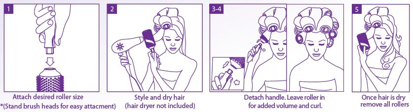 Click-N-Curl-How-To