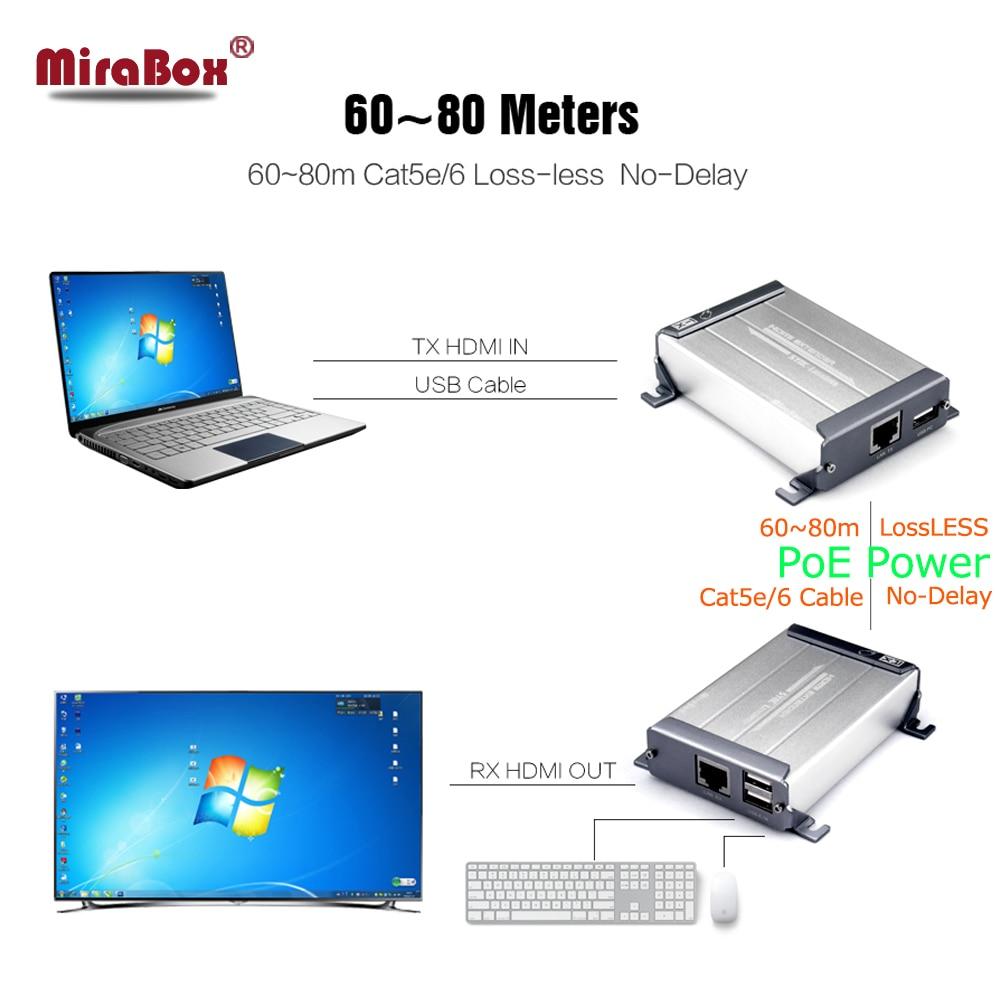 MiraBox 80m HDMI KVM Extender USB Over Cat5/Cat5e/Cat6/Cat6e/UTP LAN RJ45 KVM HDMI USB Extender Lossless Non-Delay For DVR,HD tp wireless hdmi05c hdmi extender over coaxial bnc maximum 660ft 200m lossless transmission and no delay full 1080p hd 3d