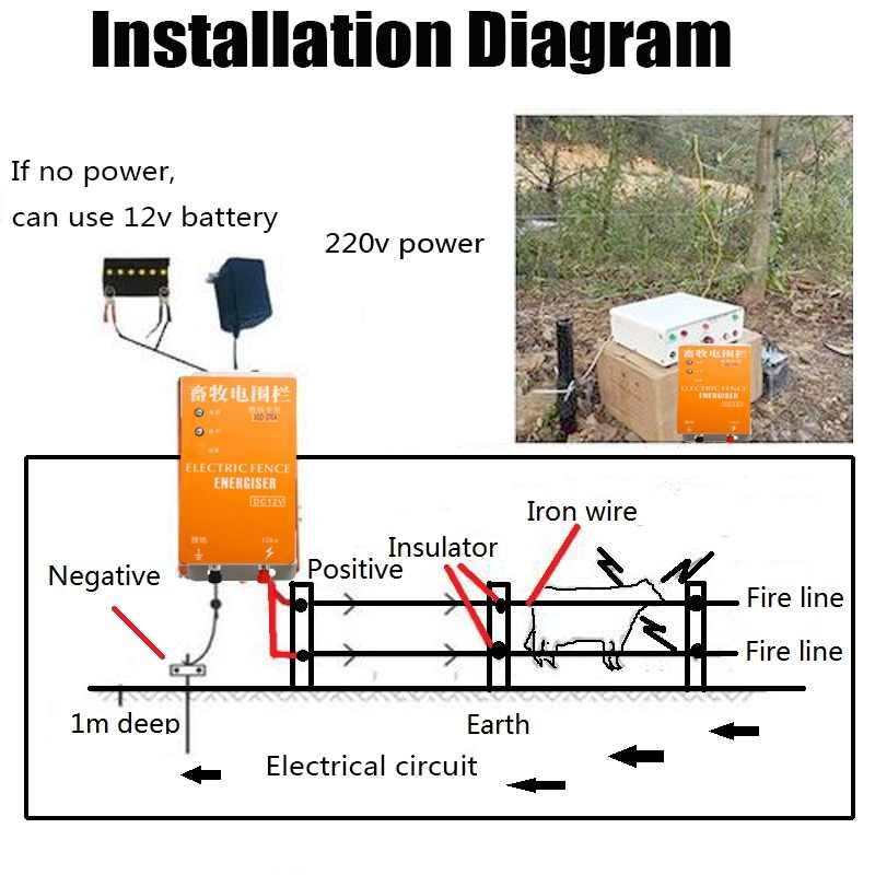 Solar Electric Fence Energizer Charger XSD-270A wysokonapięciowy kontroler impulsów Animal drób Farm elektryczny szermierka pasterz