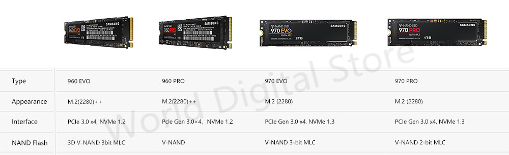 NVMe-Samsung-SSD hard disk internal external hard drive harddisk 2.5 3.5 m2 msata sata NVMe PCIe USB 120GB 240GB 480GB 500GB 1TB 2TB 4TB hdd for computer Desktop tablet kingdian
