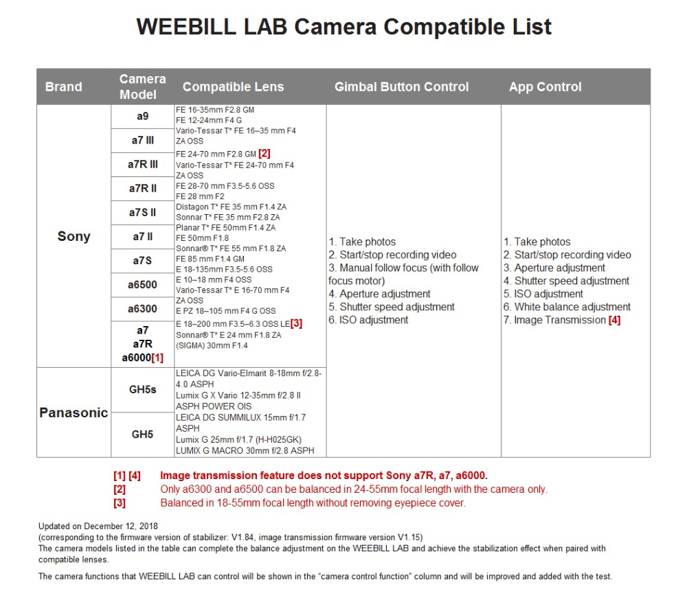 ZHIYUN Official Weebill LAB 3-Axis Image Transmission Stabilizer for Mirrorless Camera OLED Display Handheld Gimbal 15