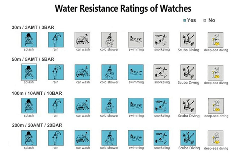 prova dwaterproof água esporte relógios relogio masculino